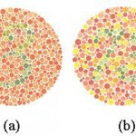 Colorblind test